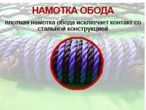 Плотная обмотка обода двухцветным канатом