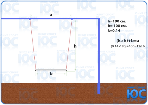 Рассчет правильной ширины между подвесами для качелей